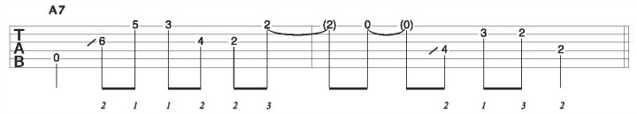 How to Play Blues on Acoustic Guitar