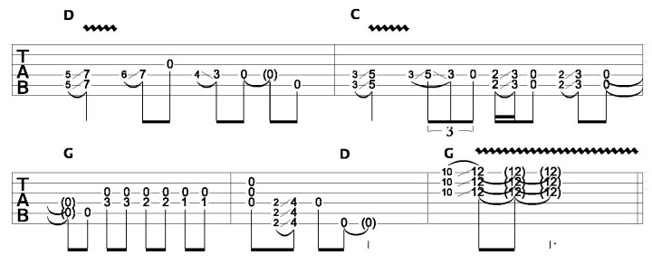 Alternate Tunings For Guitar Different Ways To Play Guitar