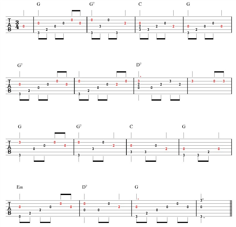 Guitar Chord Melody Chord Melody Arrangement