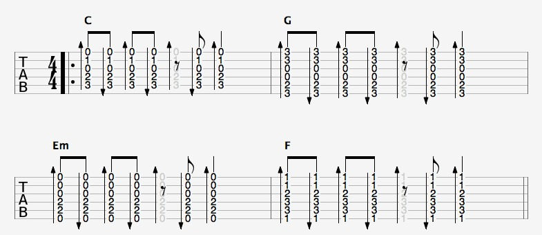 Acoustic Guitar Lessons Online | How To Play Guitar