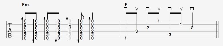 Picking Guitar Chords - Strumming Acoustic Guitar