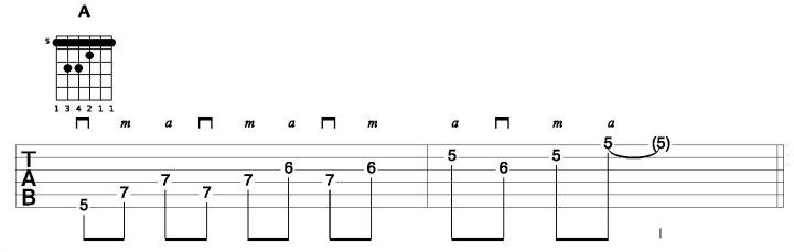 Hybrid Picking Pattern On A Chord Ascending