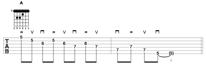 Hybrid Picking Pattern On A Chord Descending