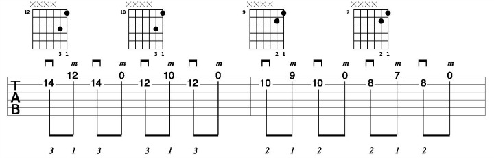Hybrid Picking Pattern with 3rds 1