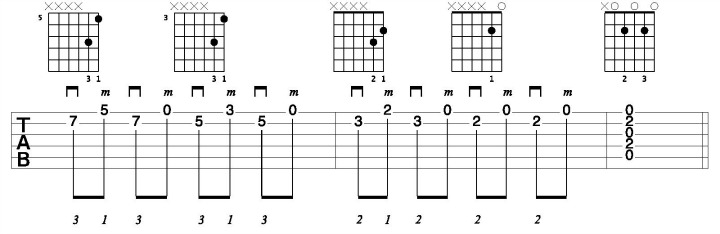 Hybrid Picking Pattern with 3rds 2