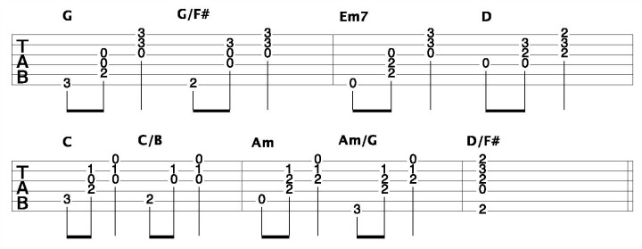 Playing Chords On Guitar - Slash Chords On Guitar