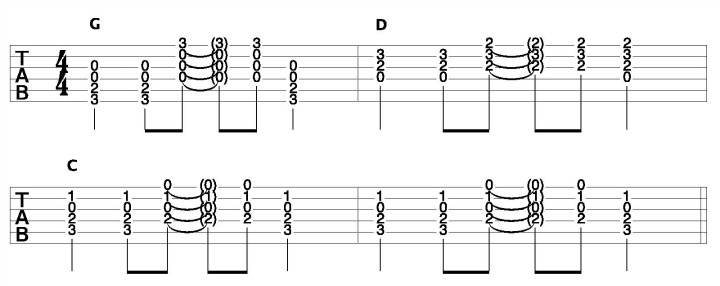 Acoustic Guitar Chord Progressions - Suspended Guitar Chords