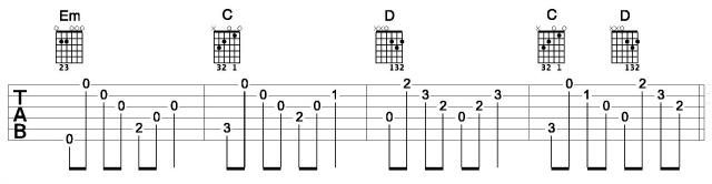 Acoustic Guitar Rhythm - How To Sound Good On Guitar