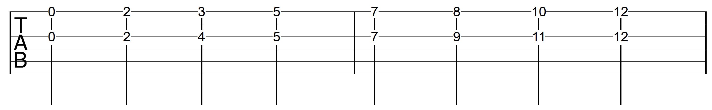 6th Harmony Fingerpicking G Major Ascending