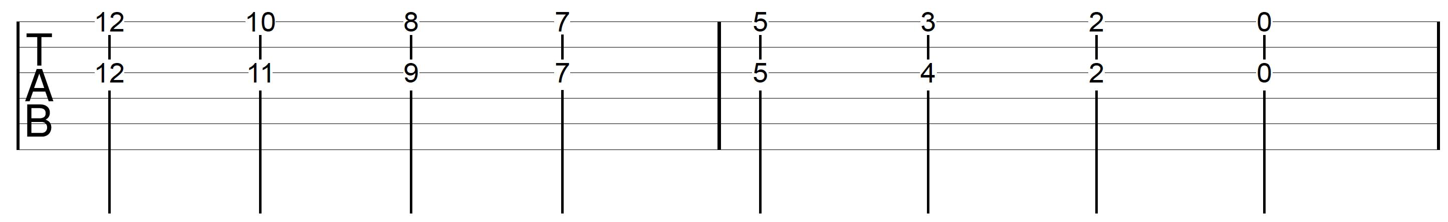 6th Harmony Fingerpicking G Major Descending