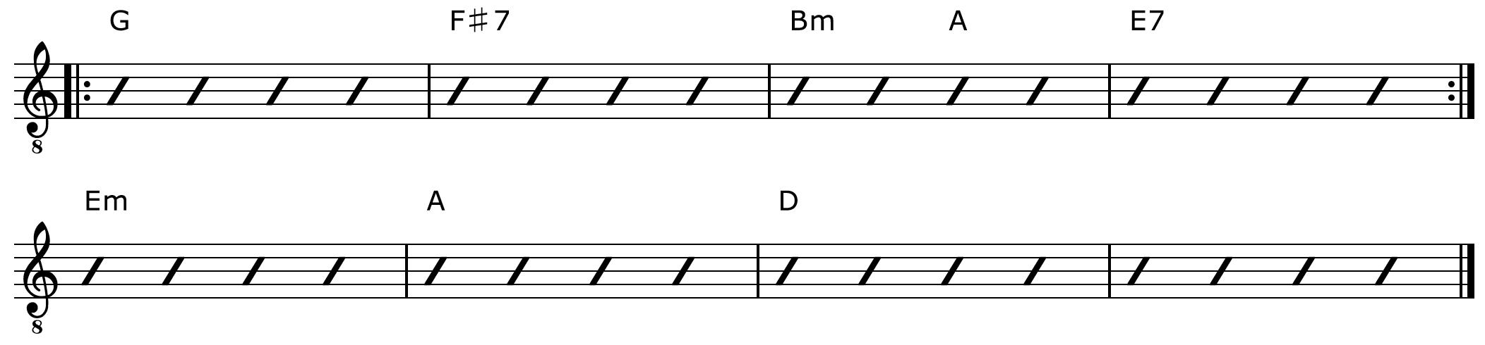 6th Harmony Fingerpicking Chord Progression