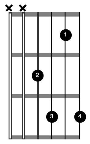 Blues-Block-Chord-3