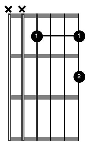 Blues-Block-Chord-4
