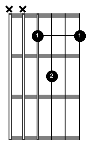 Blues-Block-Chord-1