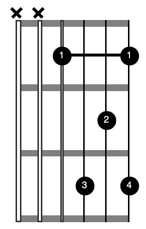 Blues-Block-Chord-2