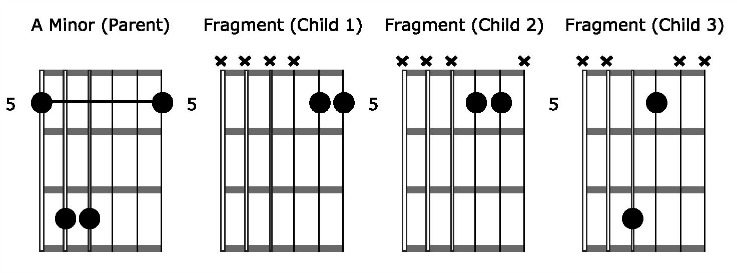 Am Chord Solo Fragments