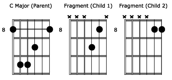 C Chord Solo Fragments
