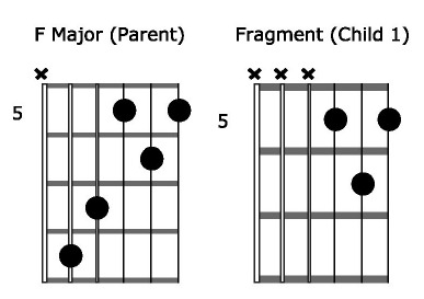 F Chord Solo Fragments