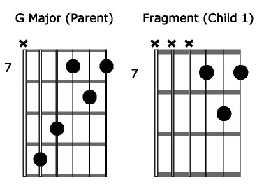 G Chord Solo Fragments
