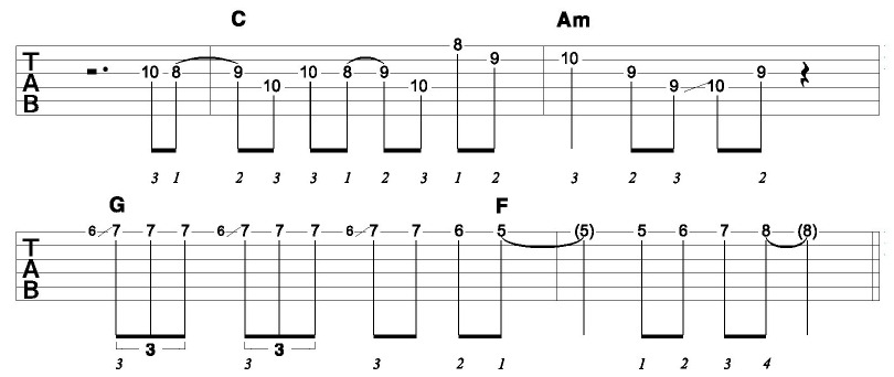 Acoustic Guitar Solo - Chord Soloing