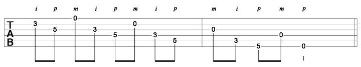 Csus2 Tuning Example 1