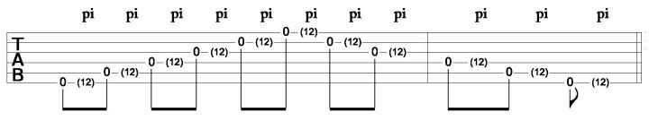 Open String Harmonics Image