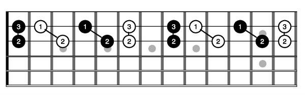 Map-of-3rds-on-guitar