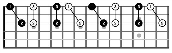 Map-of-6ths-on-guitar