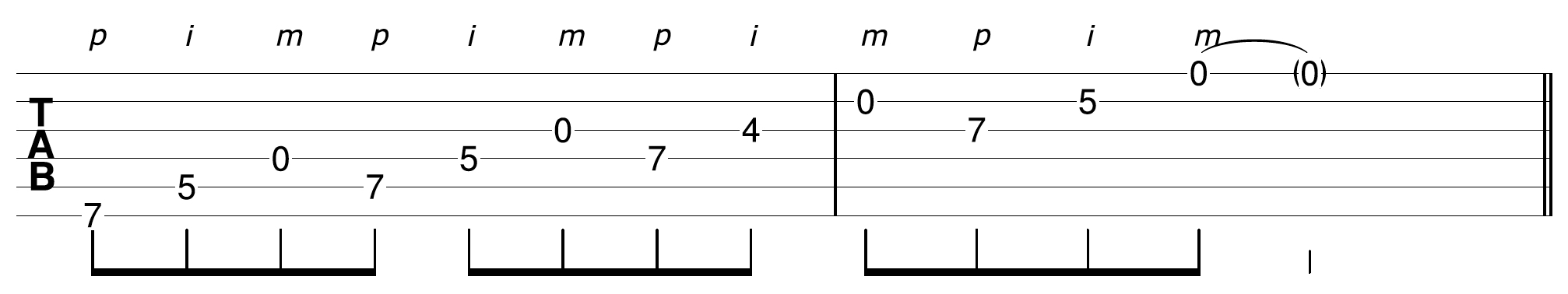 Acoustic Guitar Solo Technique Ascending Scale