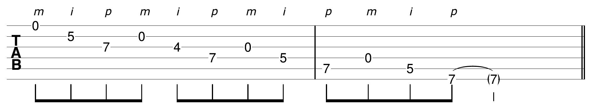 Acoustic Guitar Solo Technique Descending Scale