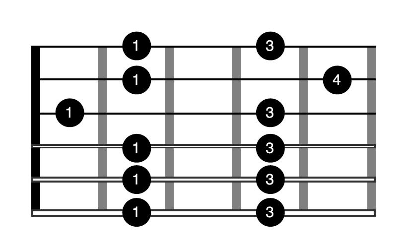 Acoustic Guitar Solo Technique Pattern 3