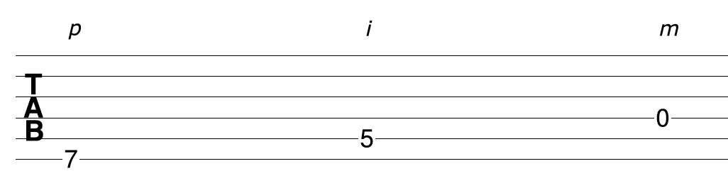 Acoustic Guitar Solo Technique Sequence 1