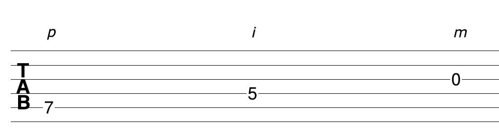 Acoustic Guitar Solo Technique Sequence 2