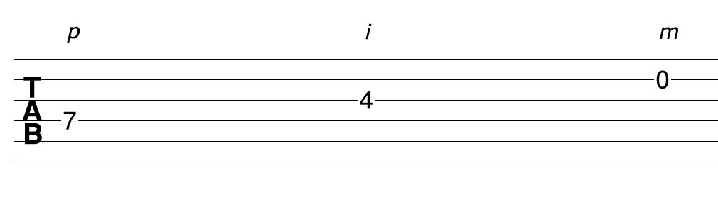 Acoustic Guitar Solo Technique Sequence 3