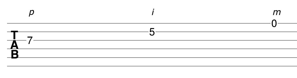Acoustic Guitar Solo Technique Sequence 4