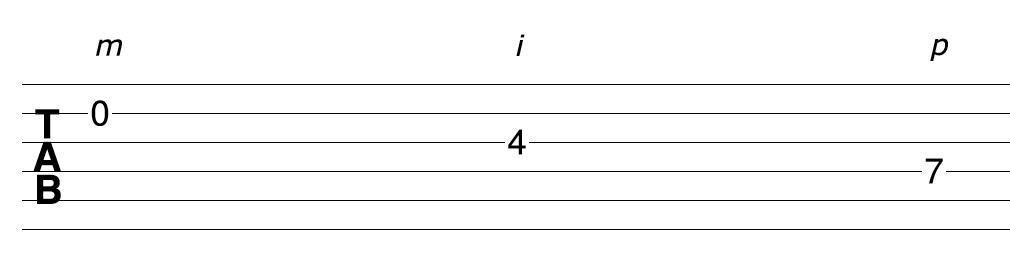Acoustic Guitar Solo Technique Sequence 6