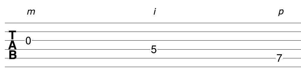 Acoustic Guitar Solo Technique Sequence 7