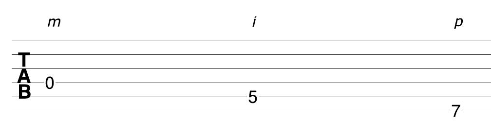 Acoustic Guitar Solo Technique Sequence 8