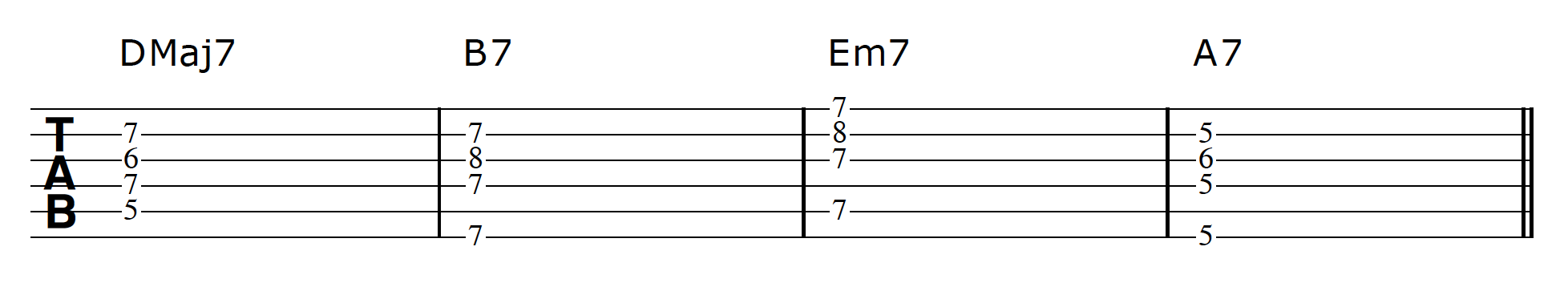 Advanced Guitar Chords D Major Progression