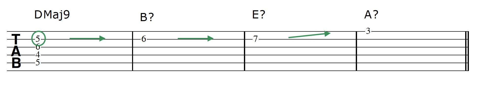 Advanced Guitar Chords Progression 1 Chord 1