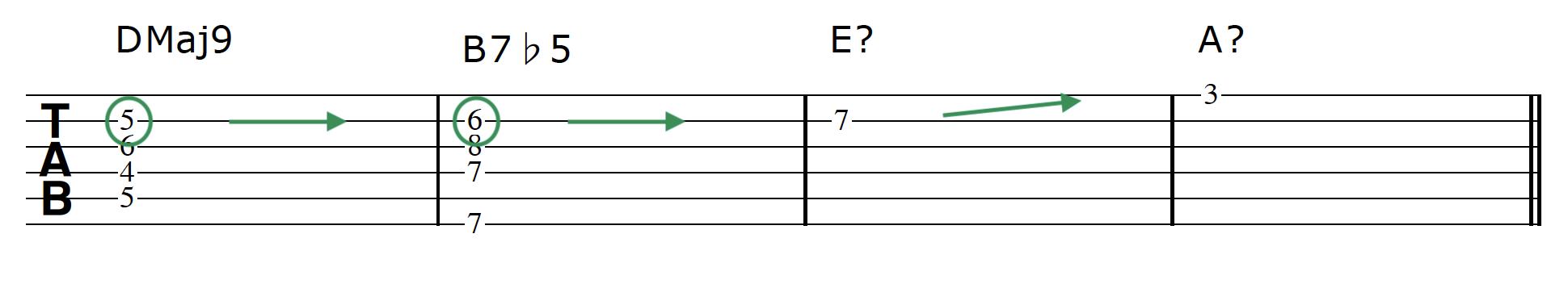 Advanced Guitar Chords Progression 1 Chord 2