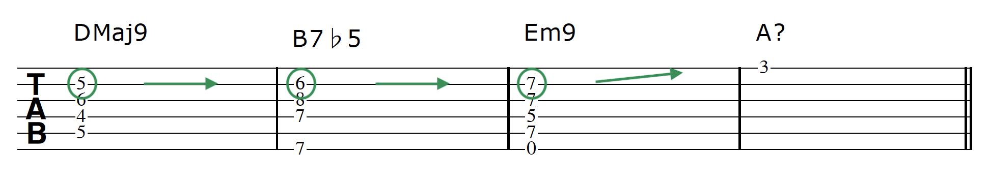 Advanced Guitar Chords Progression 1 Chord 3