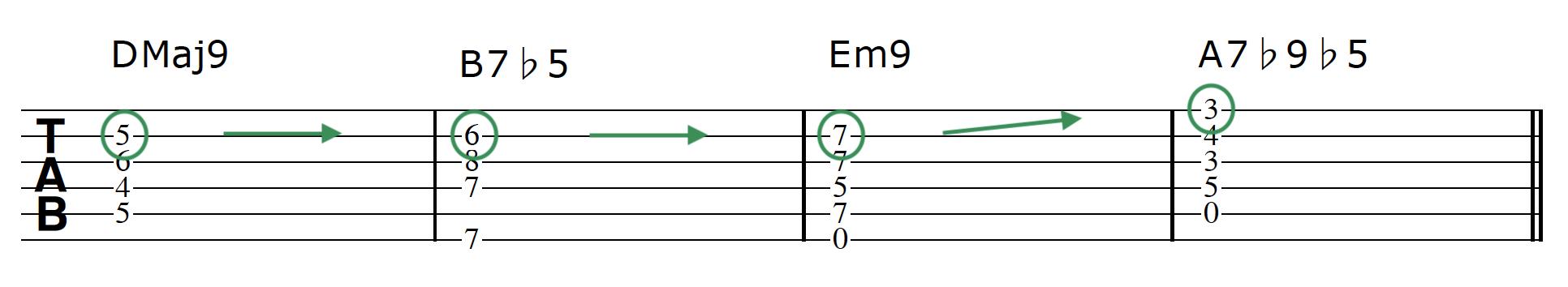 Advanced Guitar Chords Progression 1 Chord 4