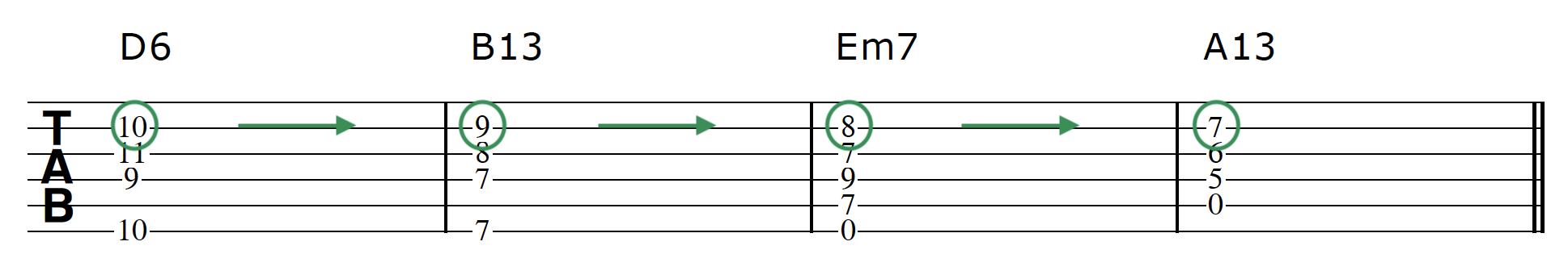 Advanced Guitar Chords Progression 2 Chord 4
