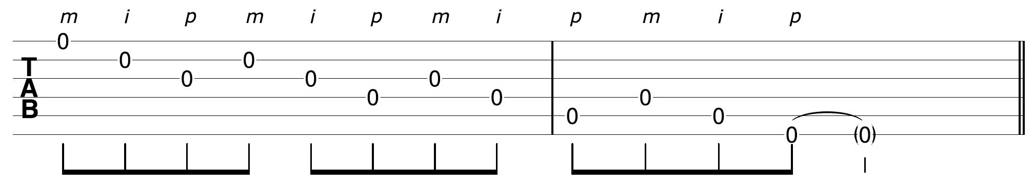Open String Acoustic Solo Pattern - Backward Banjo Roll 6 Strings