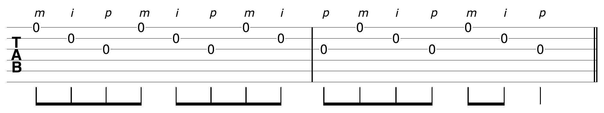 Open String Acoustic Solo Pattern - Backward Banjo Roll