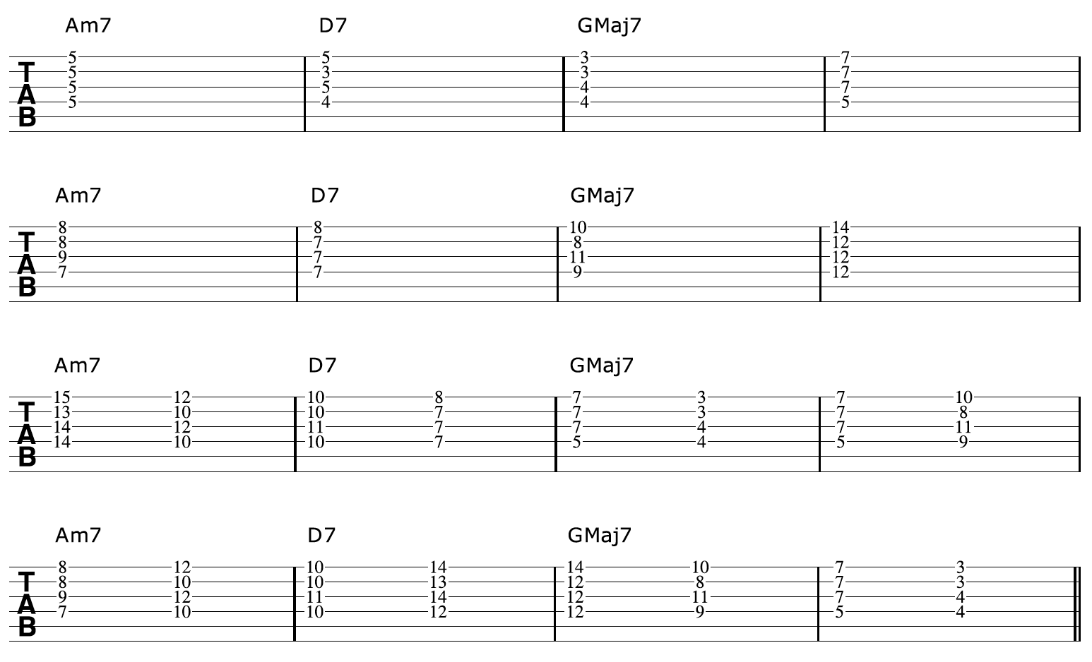 Advanced-sounding-chords-example