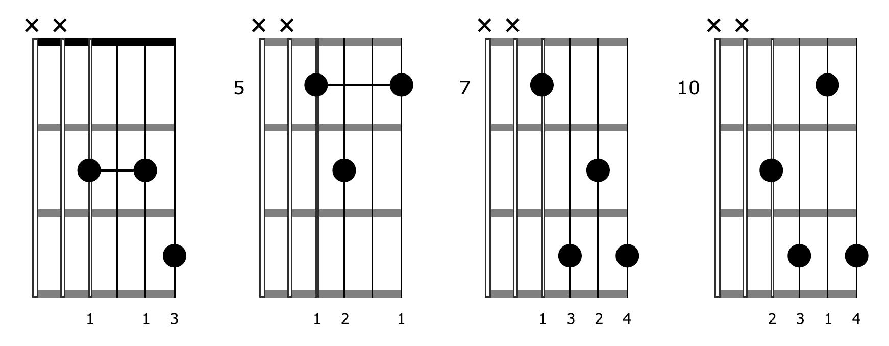 Block Chord Guitar A7 Diagrams