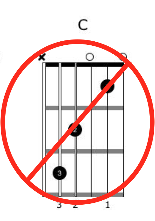 Chord-Melody-Mistake-Pic-3