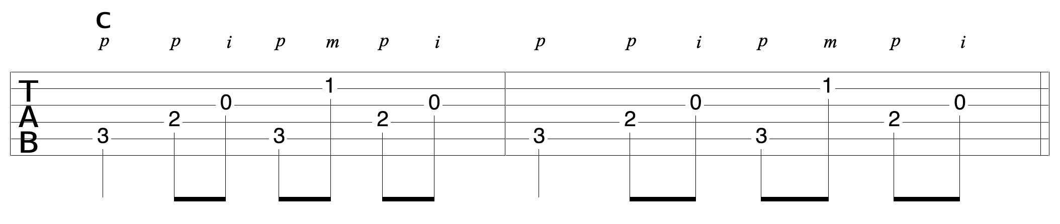 Finger Picking Pattern C 1